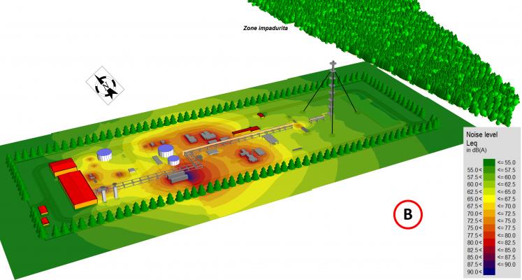 Cartare acustica - Studiu de zgomot pentru o stație de tratare gaze naturale