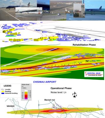Zgomot Aeroportul Chișinău (Faza de reabilitare și faza operațională)